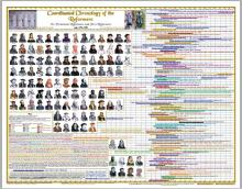 Coordinated Chronology of the Reformers